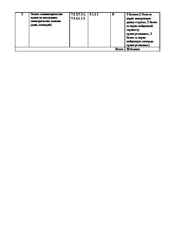 Спецификация входной контрольной работы по математике в 5 классе