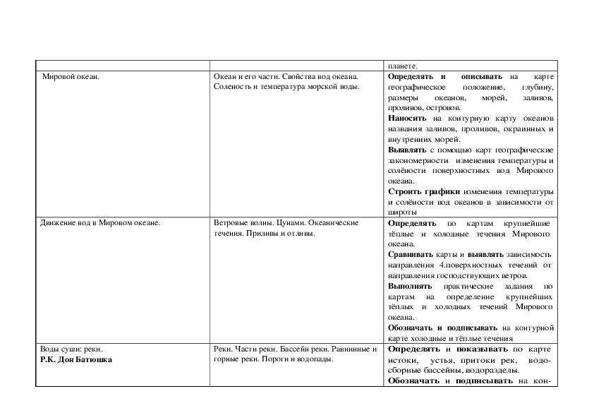 Рабочая программа по географии для 6-х классов общеобразовательтных школ