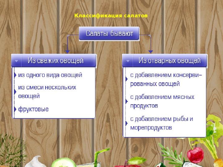 Методические указания по  проведению самостоятельной внеаудиторной работы. Профессиональный модуль ПМ.02 Организация процесса приготовления и приготовление сложной холодной кулинарной продукции
