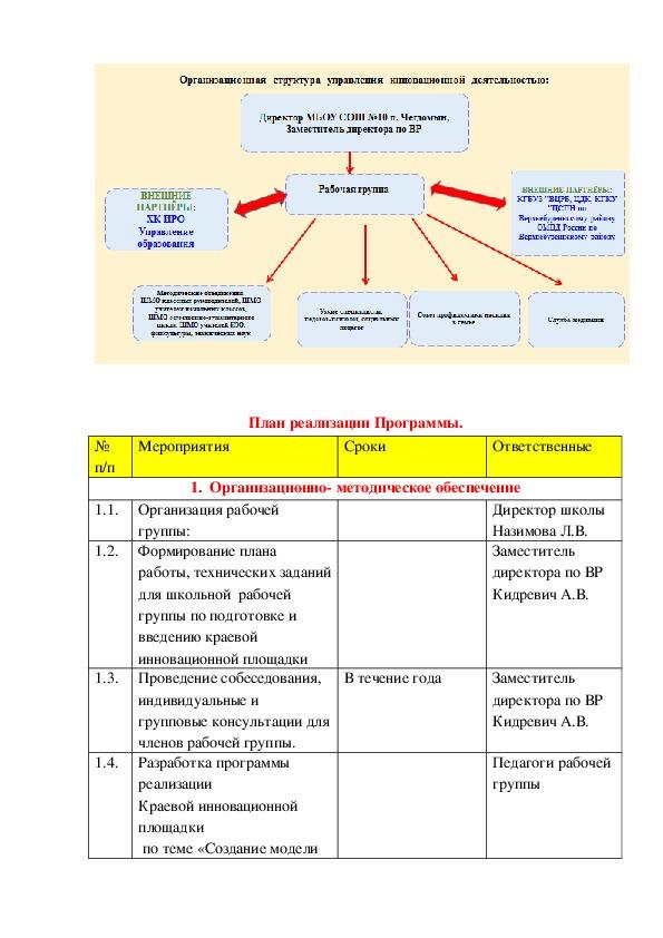 Программа  «Создание модели воспитательной системы, направленной на профилактику насилия против ребенка в семье»