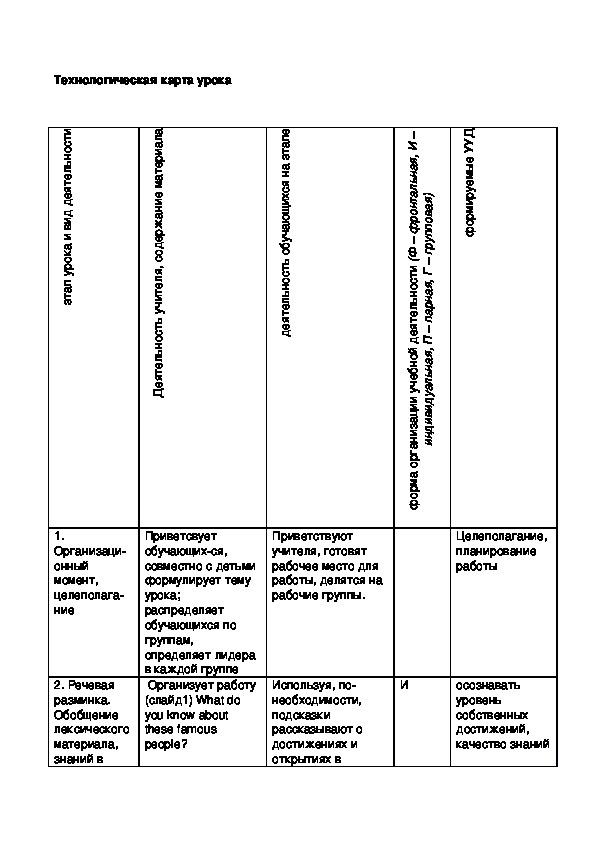 """Статья """"Современные педагогические технологии на уроке систематизации и обобщения полученных знаний: английский язык, 8 класс,  УМК «Английский в фокусе», авторы Ю.Е. Ваулина, В.Эванс, Дж. Дулли, Подоляко О.Е."""""""