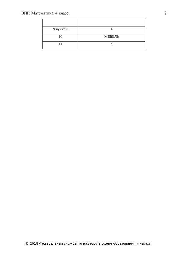 Система оценивания ВПР 2018 г. Математика 4 класс Вариант 14
