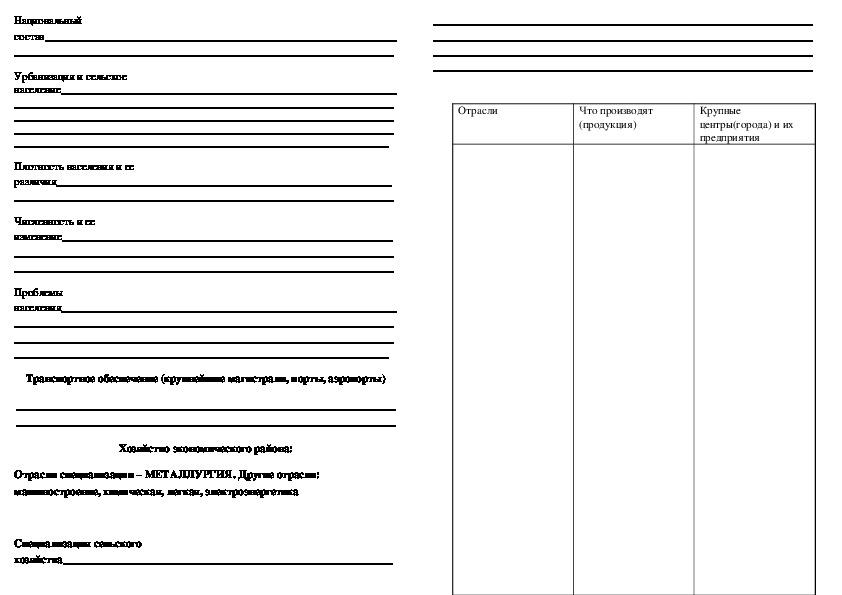 """Шаблоны для выполнения практических работ по теме: Экономические районы РФ"""" (9 класс, география)"""