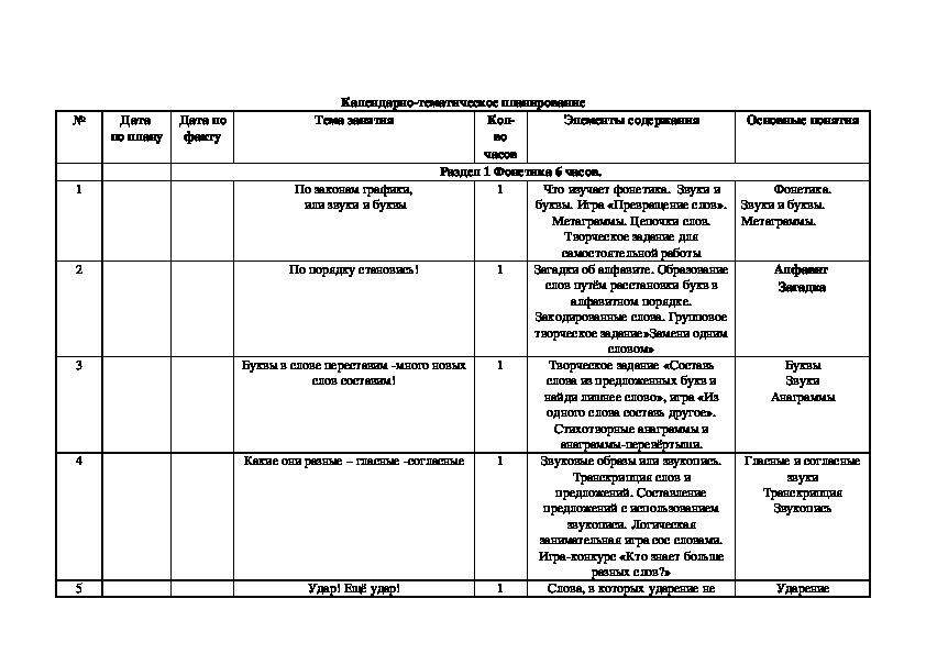 """Календарно-тематическое планирование курса """"Русский язык с увлечением"""""""