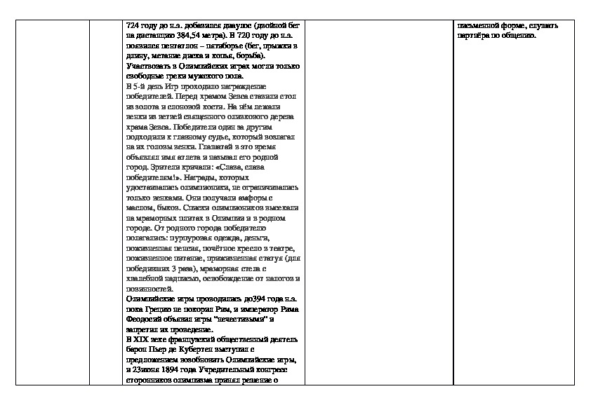 """Технологическая карта + презентация """"История Олимпийских игр"""""""