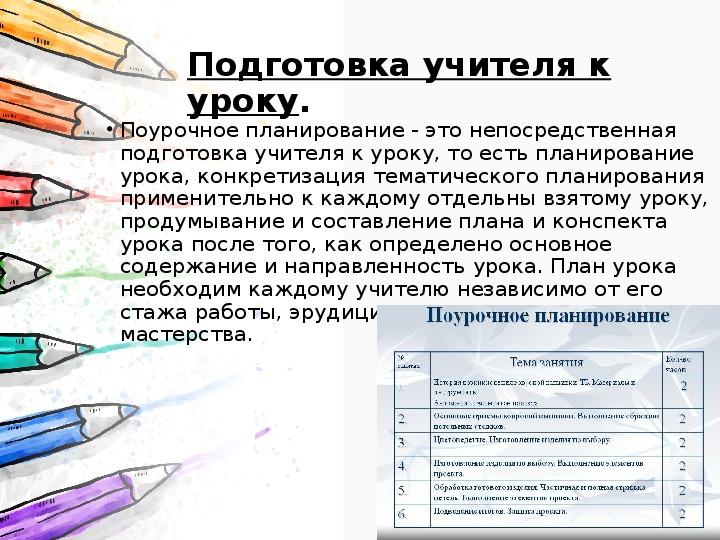 Формы организаций обучения