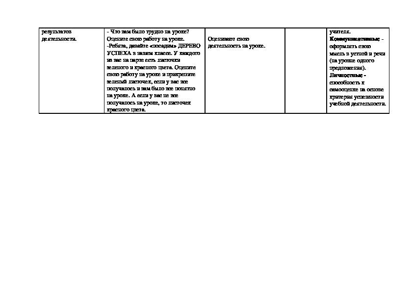 """Технологическая карта урока по окружающему миру """"Как развивается растение""""(1 класс)"""