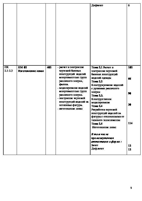 Рабочая программа учебной практики