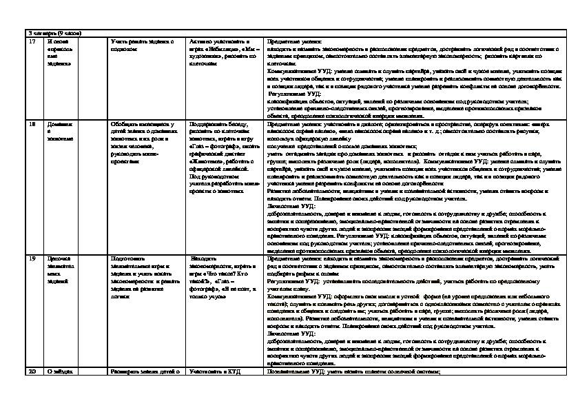 Рабочая программа внеурочного курса «36 занятий для будущих отличников» для 1 класса.