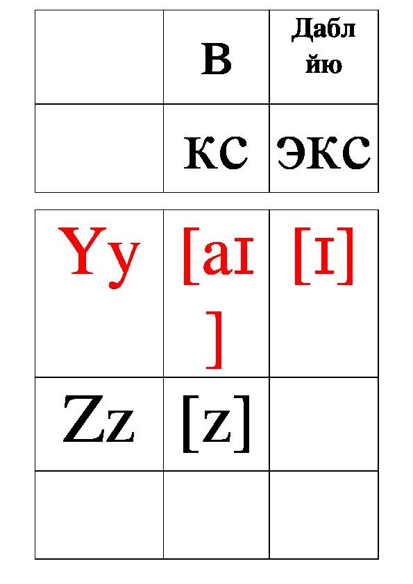 Карточки буквы и звуки 2 класс