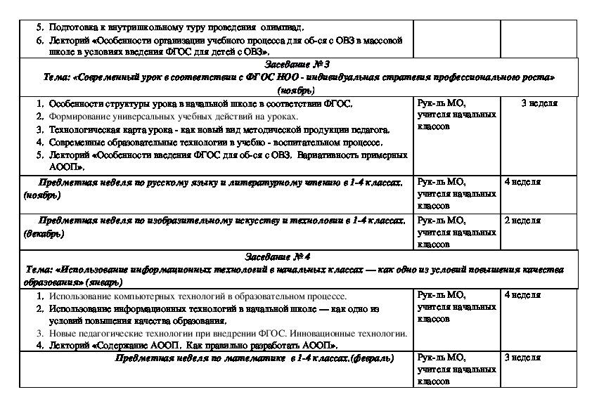 План работы МО учителей начальных классов.