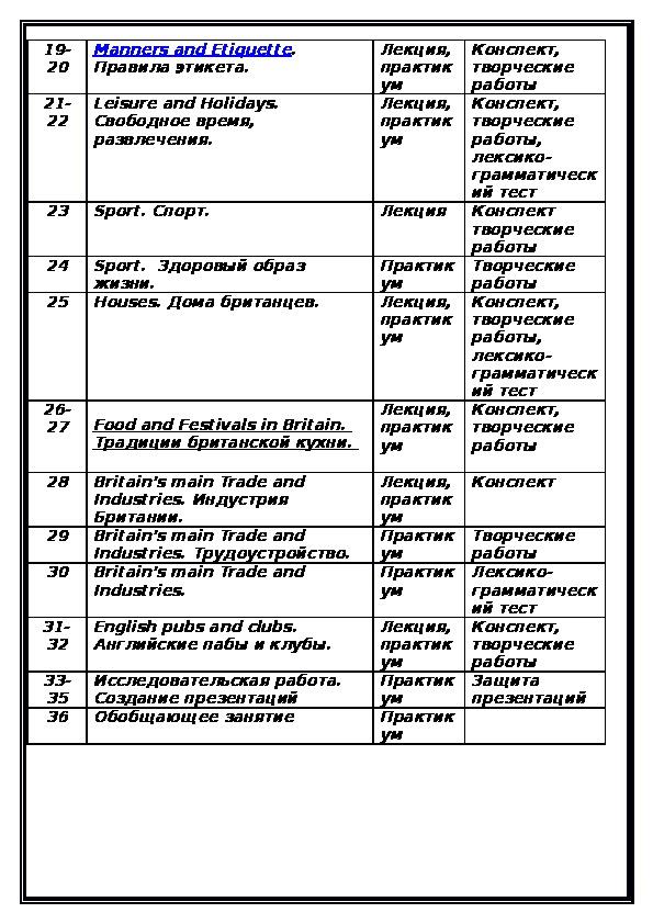 Программа кружка английского языка