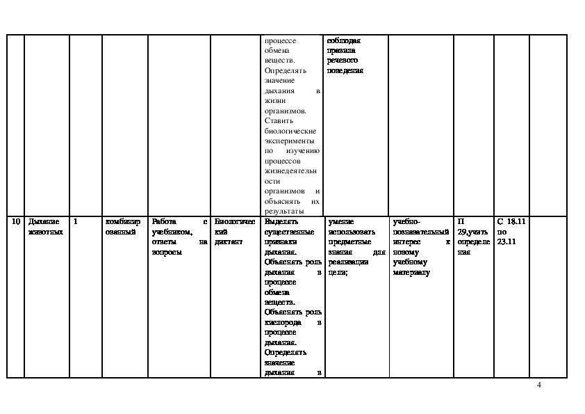 """Календарно-тематическое планирование по биологии 6 класс ФГОС учебник Пасечник """"Линия жизни"""""""