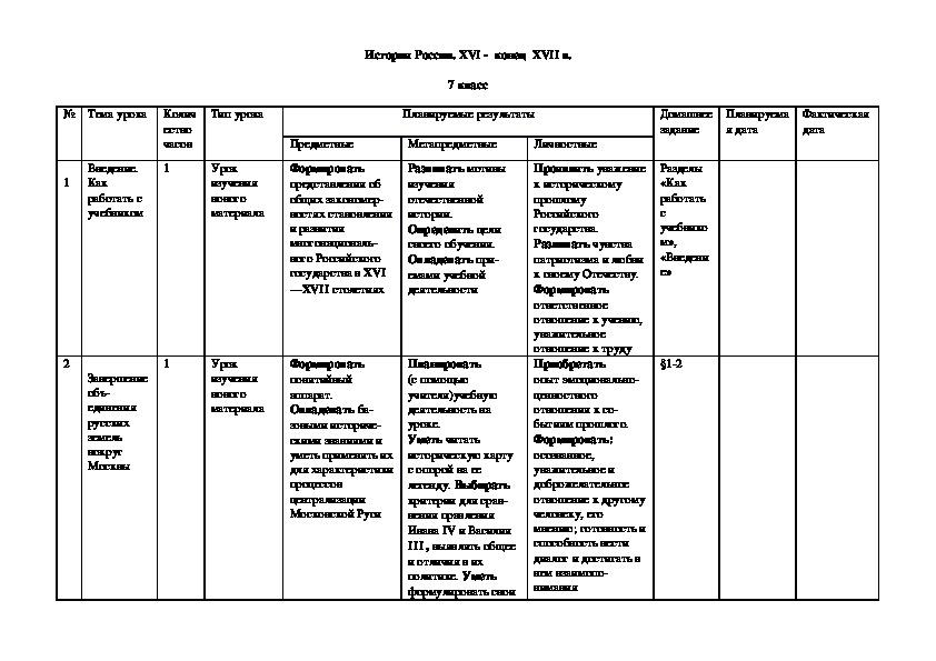 Календарно-тематическое планирование по истории России (7 класс)