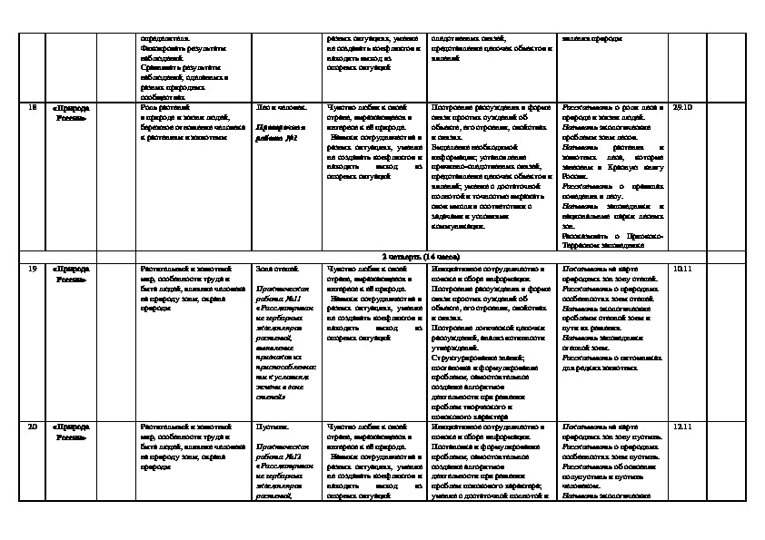 КТП 4 класс УМК Школа России