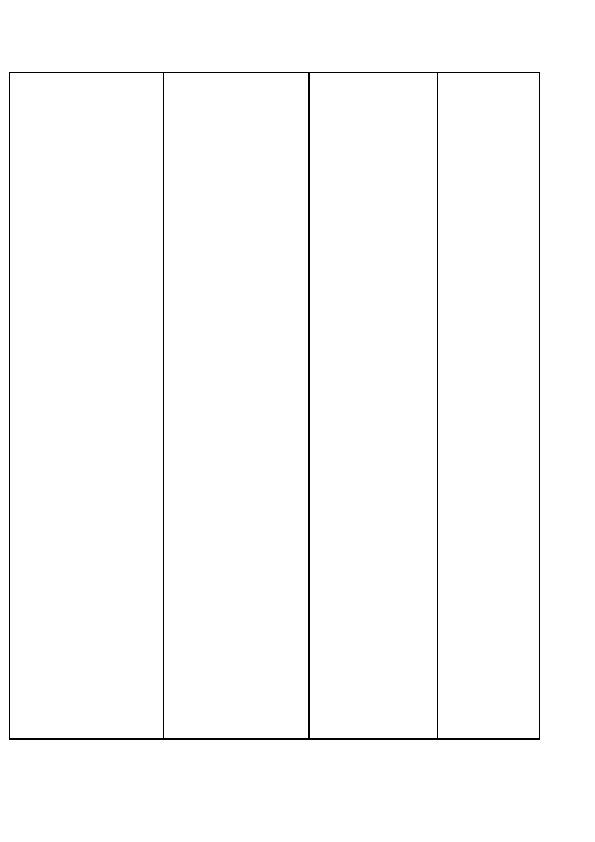 """Разработка урока на тему """"Межпредметные связи. Наука. Нервная система человека."""" (11 класс, английский язык) , презентация к уроку"""