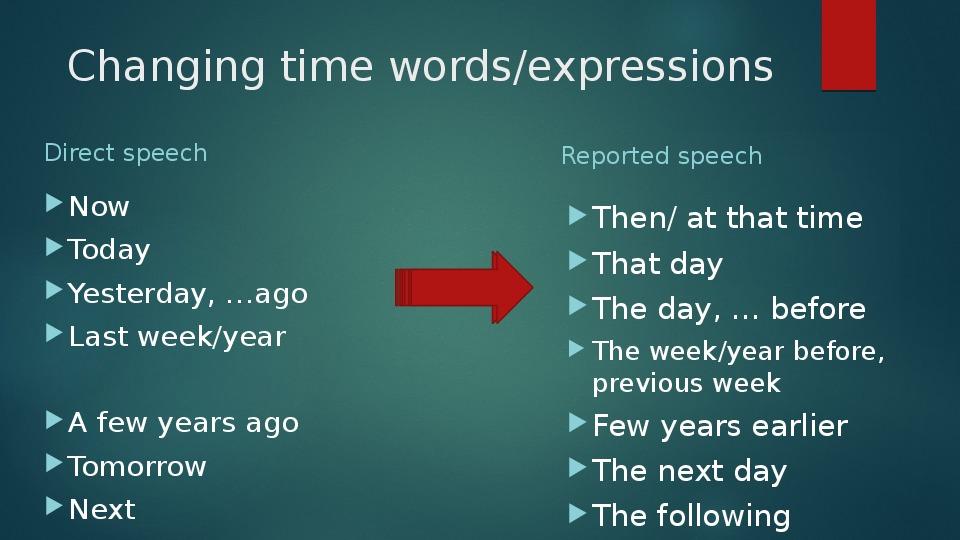 """Презентация по английскому языку на тему """"Косвенная речь""""(10 класс, английский язык)"""
