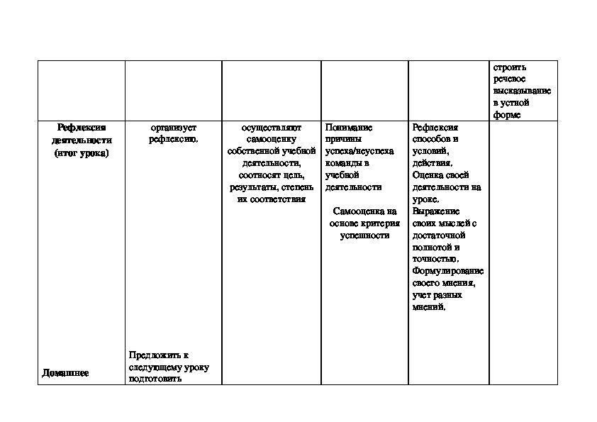 Урок-экскурсия по ОБЖ (3 класс )