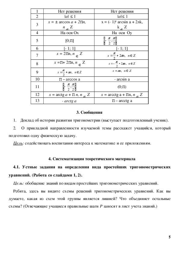 """Методическая разработка урока """"Решение тригонометрических уравнений"""""""