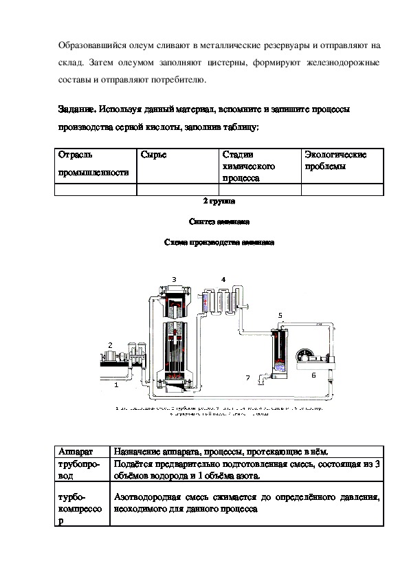 """Конспект урока по химии на тему  """"Химия в производстве"""" (11 класс)"""