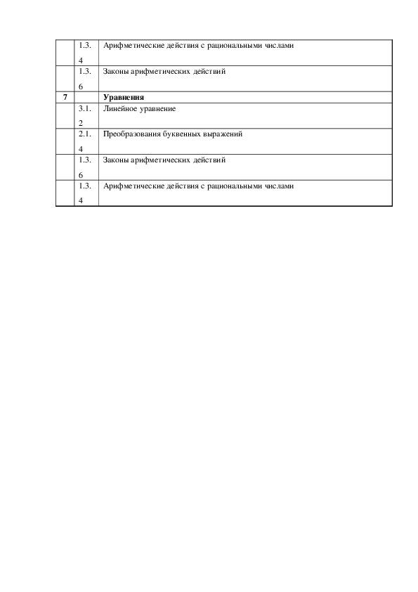 Спецификация контрольной работы по алгебре за 2 четверть в 7 классе