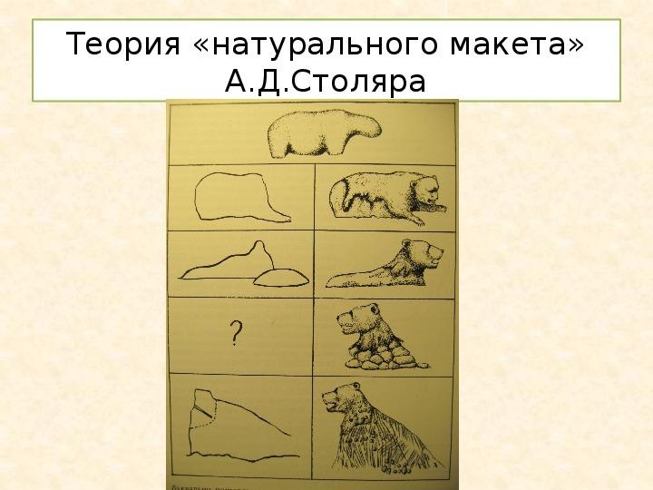 Презентация по музыке. Тема урока: Архаические пласты музыкальной культуры (5 класс).