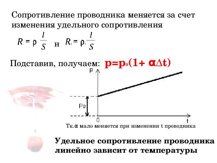 """Презентации по физике """"Звук"""" и """"Механические волны""""(9 класс), """"Ток в металлах и полупроводниках"""", """"Ток в вакууме и жидкостях"""" (10 класс), Гравитационные волны(11 класс)"""