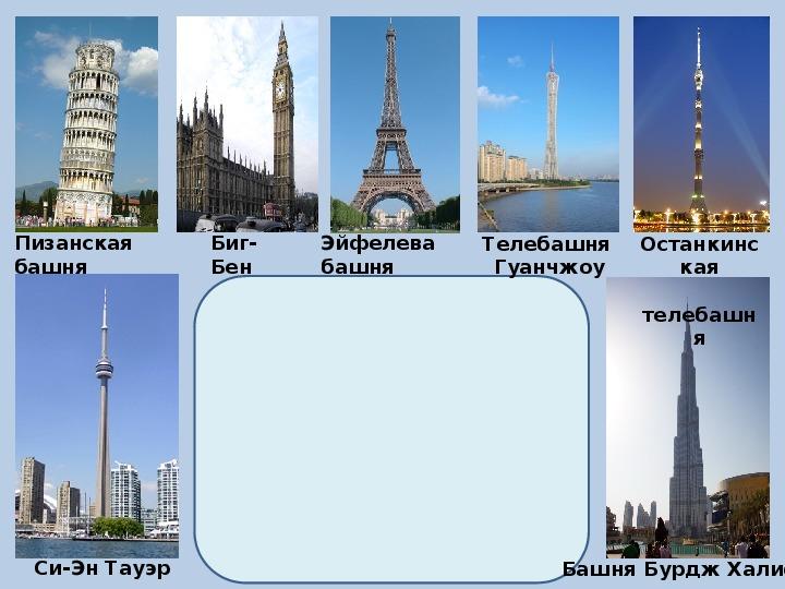 """Технологическая карта урока английского языка в 5 классе """"Искусство и дизайн: известные башни мира"""""""