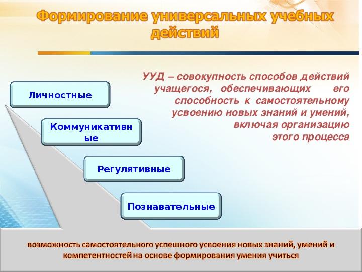 Компетентностно – ориентированое обучение с метапредметным содержанием