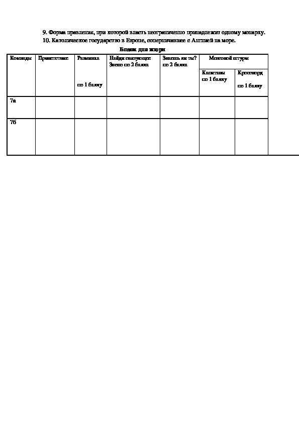 К В Н на тему  «По страницам истории нового времени…» (7 класс,история. Приложение: презентация)