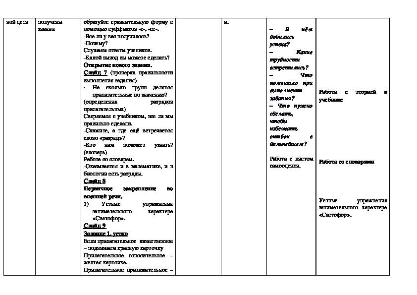 """Урок по русскому языку """"Разряды прилагательных по значению"""" 6 класс"""
