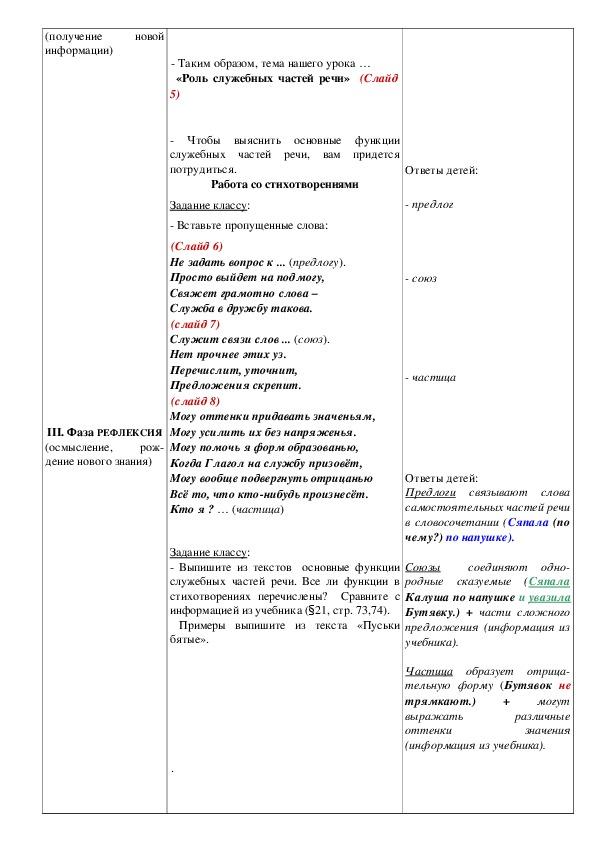 Конспект урока по русскому языку на тему,,Стилистическая роль служебных частей речи,,(7 класс,ФГОС)