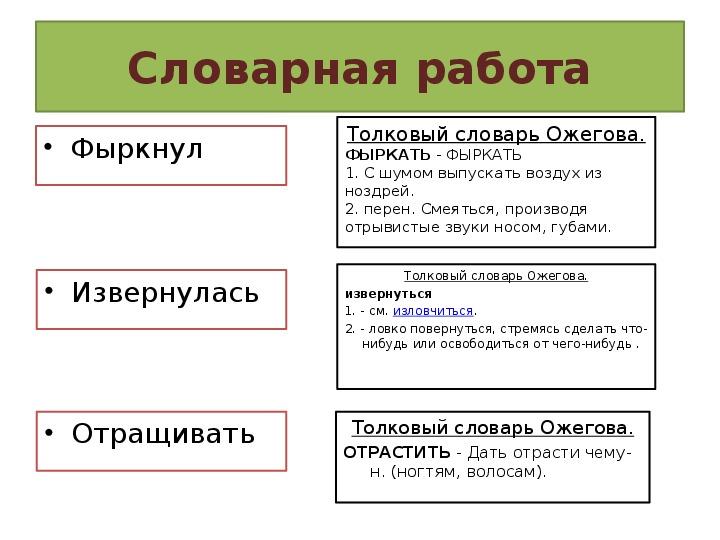 Проект урока по литературному чтению с презентацией (2 класс)