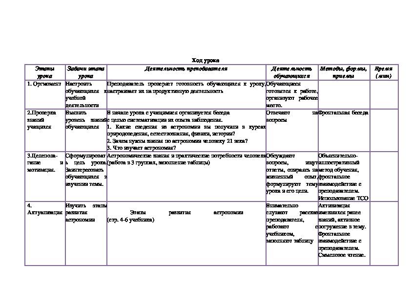 Технологическая карта к уроку по астрономии в группах 1 курса по теме  «Астрономия, ее значение и связь с другими науками»