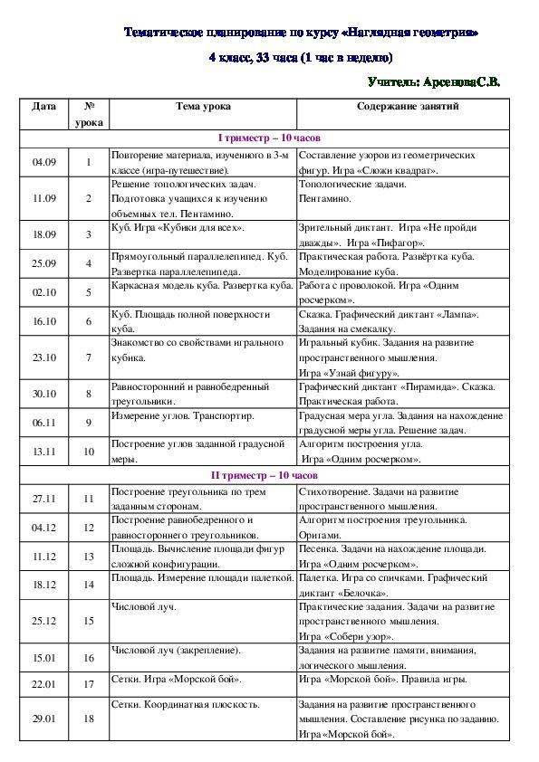 """Календарно- тематическое планирование для 4 класса по наглядной геометрии. Учебно - методический комплект """"Перспектива""""."""