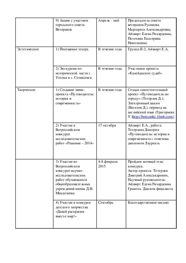 Образовательный проект «Калейдоскоп судеб: или история в лицах»