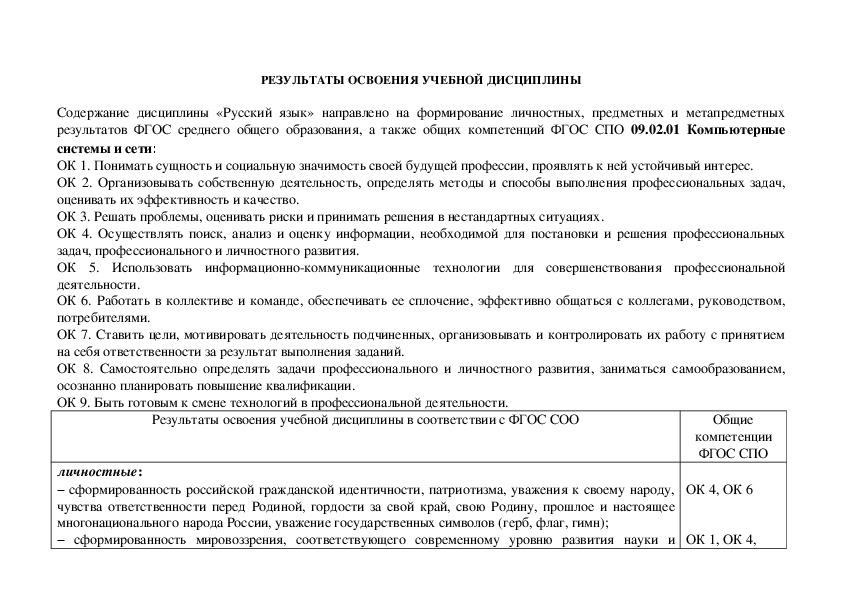 """Рабочая программа по дисциплине """"Русский язык"""""""