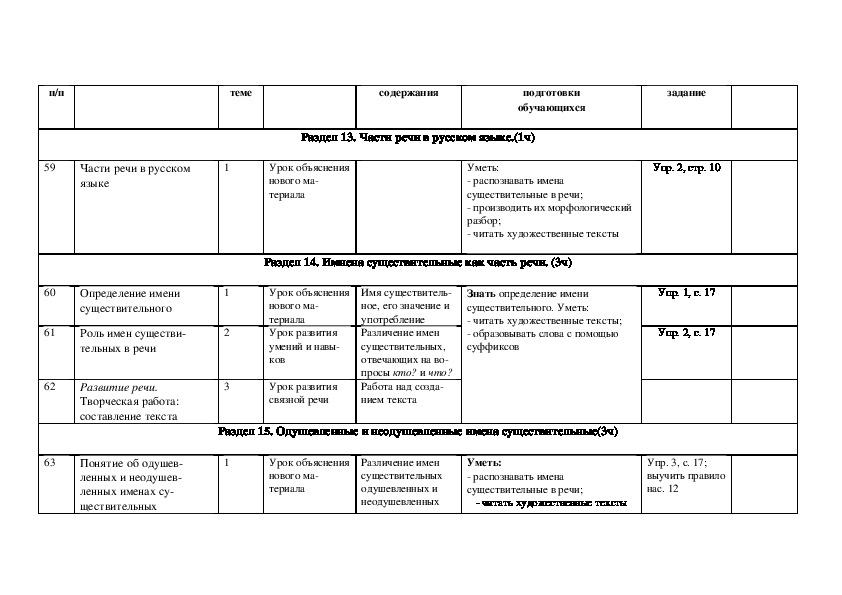 Тематическое планирование . ОВЗ и ЗПР