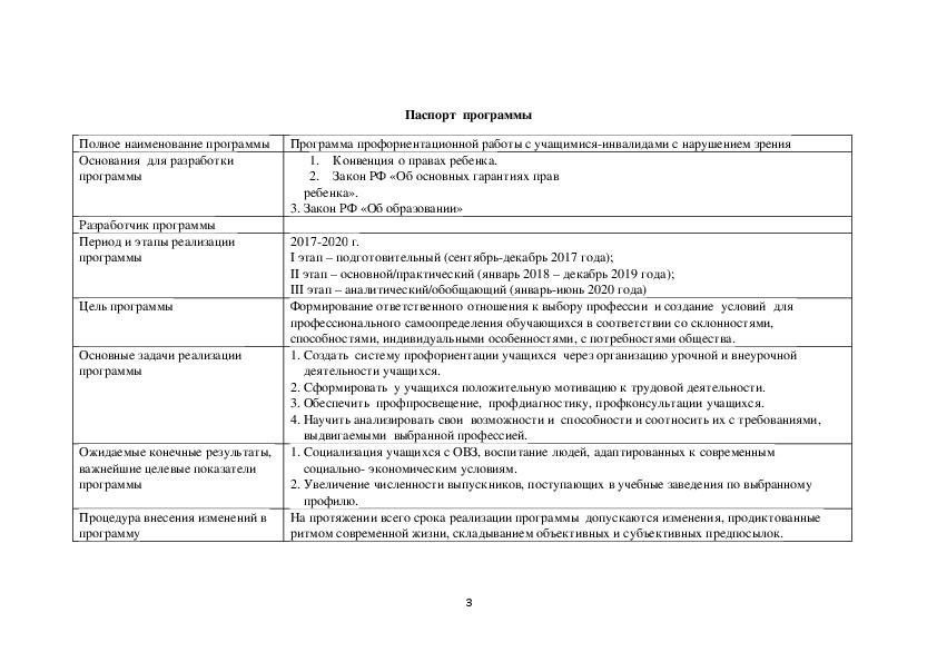 Программа  профориентационной работы с учащимися-инвалидами с нарушением зрения